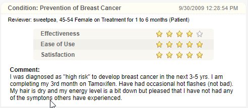 Tamoxifen for preventing breast cancer consumer review