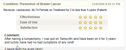 Tamoxifen consumer testimonials