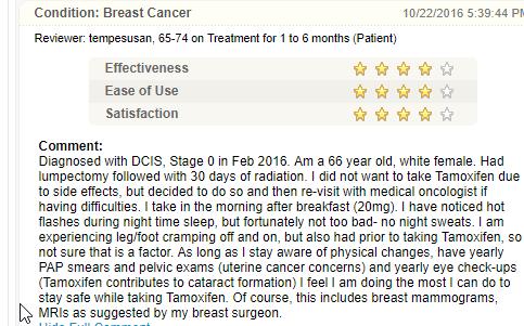 Tamoxifen consumer testimonial