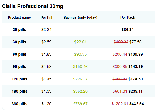 Cialis 20mg Pricing