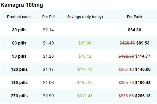 Kamagra 100mg Price, a Viagra Generic